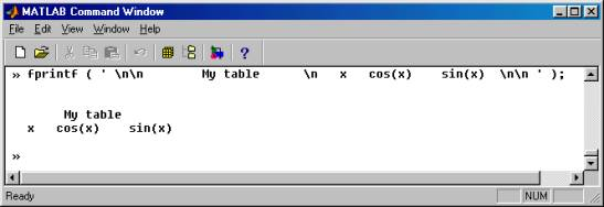 write help matlab A for loop is a repetition control structure that allows you to efficiently write a loop that needs to execute a specific number of times syntax the syntax of a for loop in matlab.