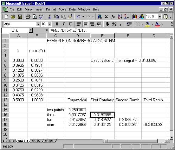 Numerical Integration